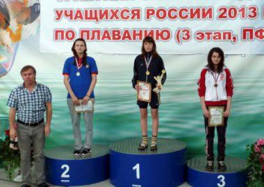 Спартакиада в Новочебоксарске