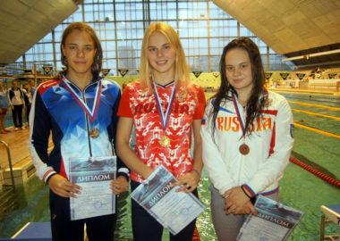 Чемпионат области по плаванию